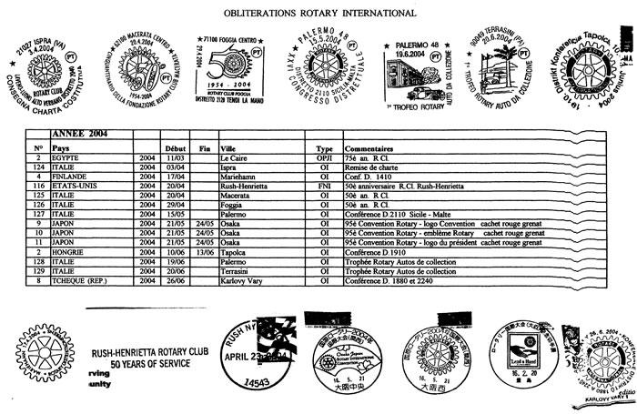 Obliteration Rotary